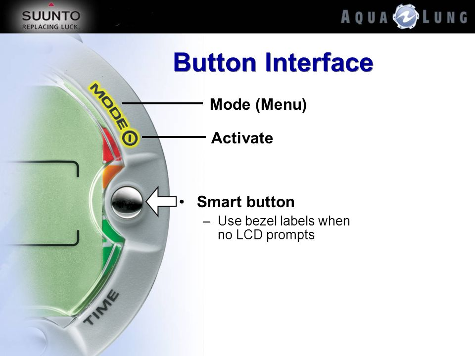 Button Interface Mode (Menu) Activate Smart button