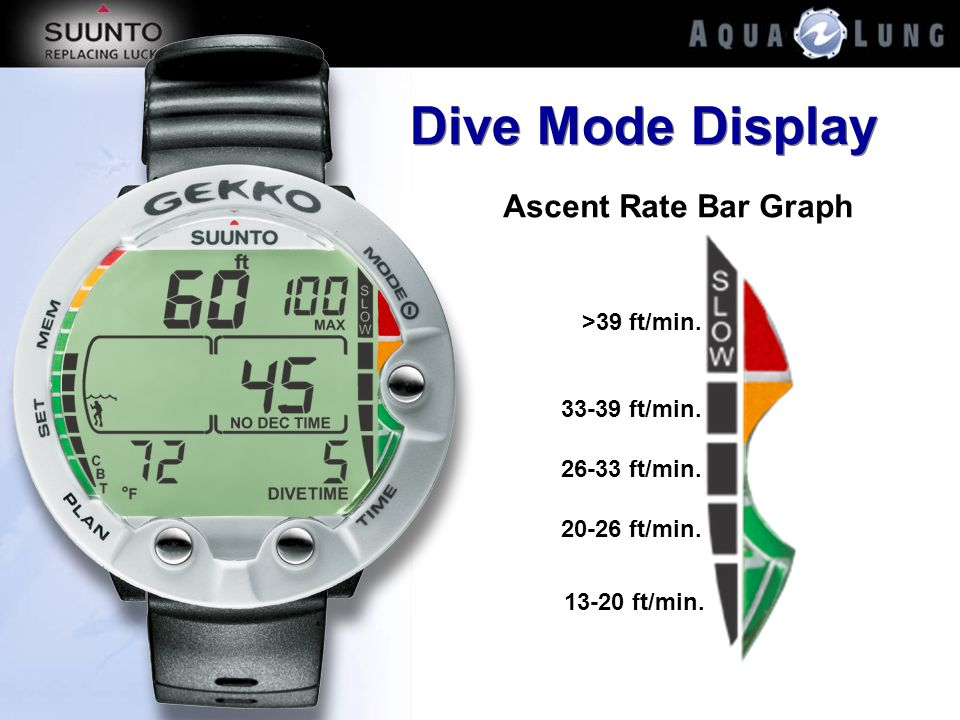 Dive Mode Display Ascent Rate Bar Graph >39 ft/min ft/min.