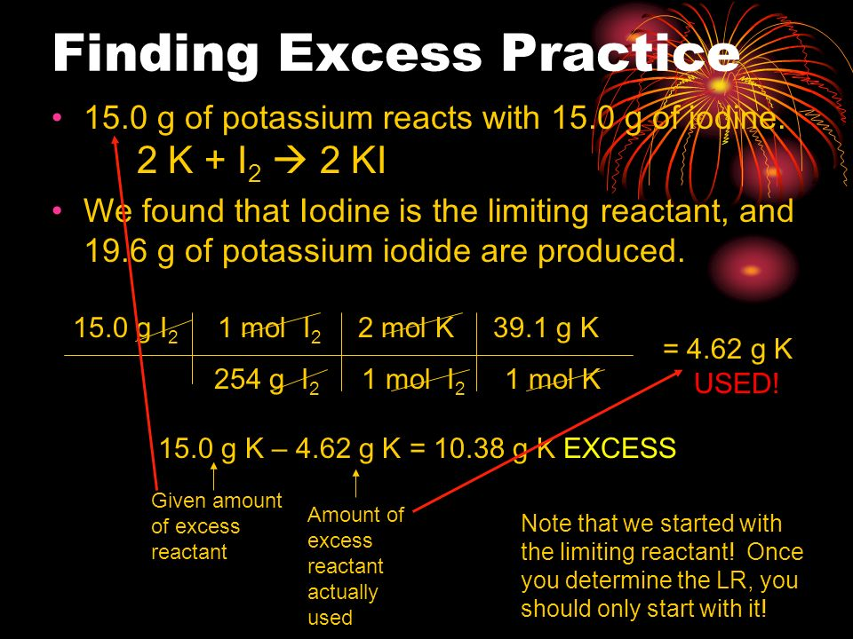 Finding Excess Practice
