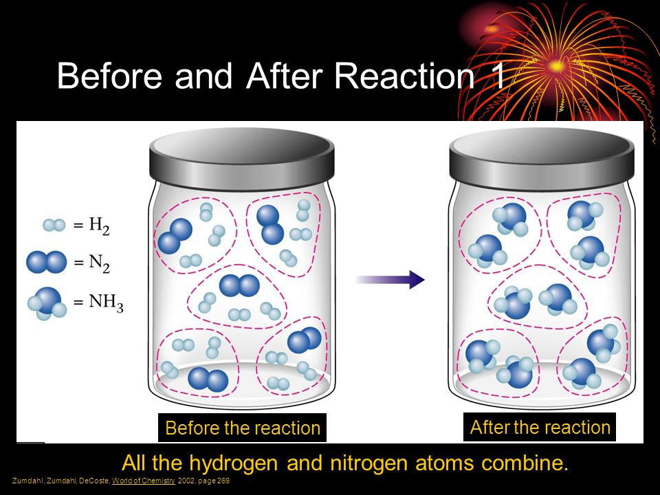 Before and After Reaction 1