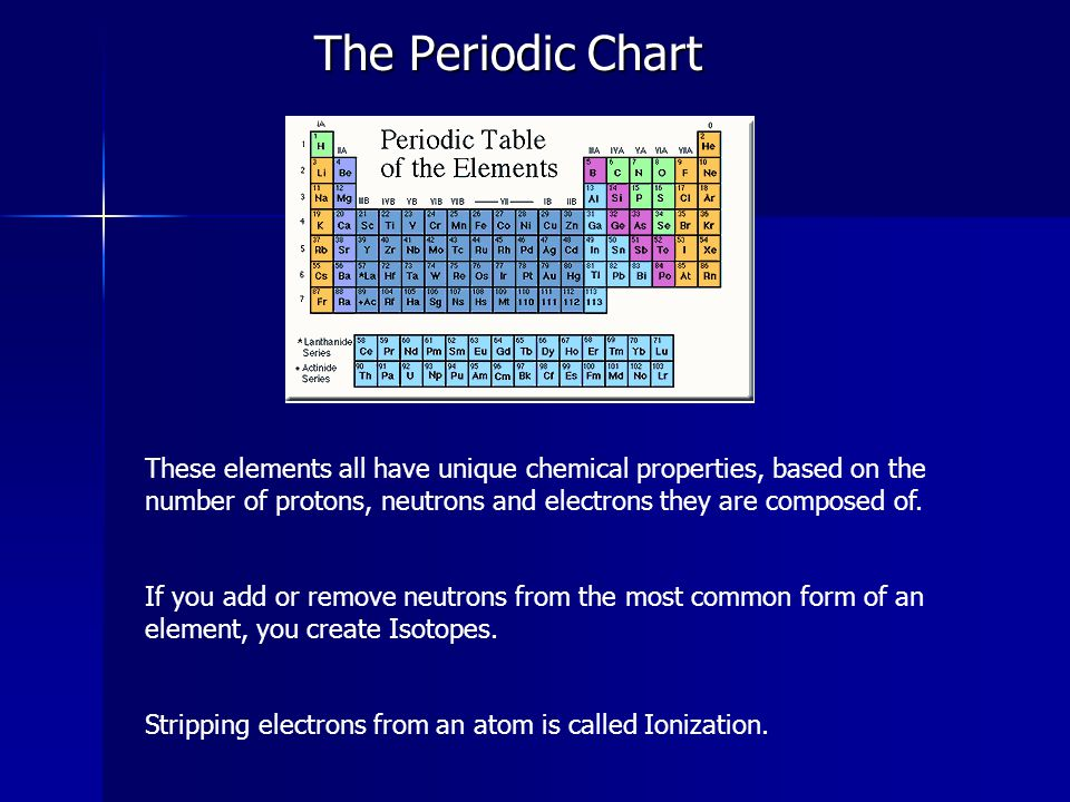 The Periodic Chart These elements all have unique chemical properties, based on the number of protons, neutrons and electrons they are composed of.