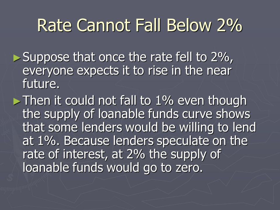 Rate Cannot Fall Below 2%