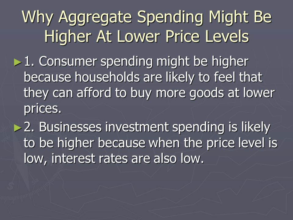 Why Aggregate Spending Might Be Higher At Lower Price Levels