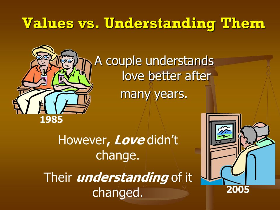 Values vs. Understanding Them