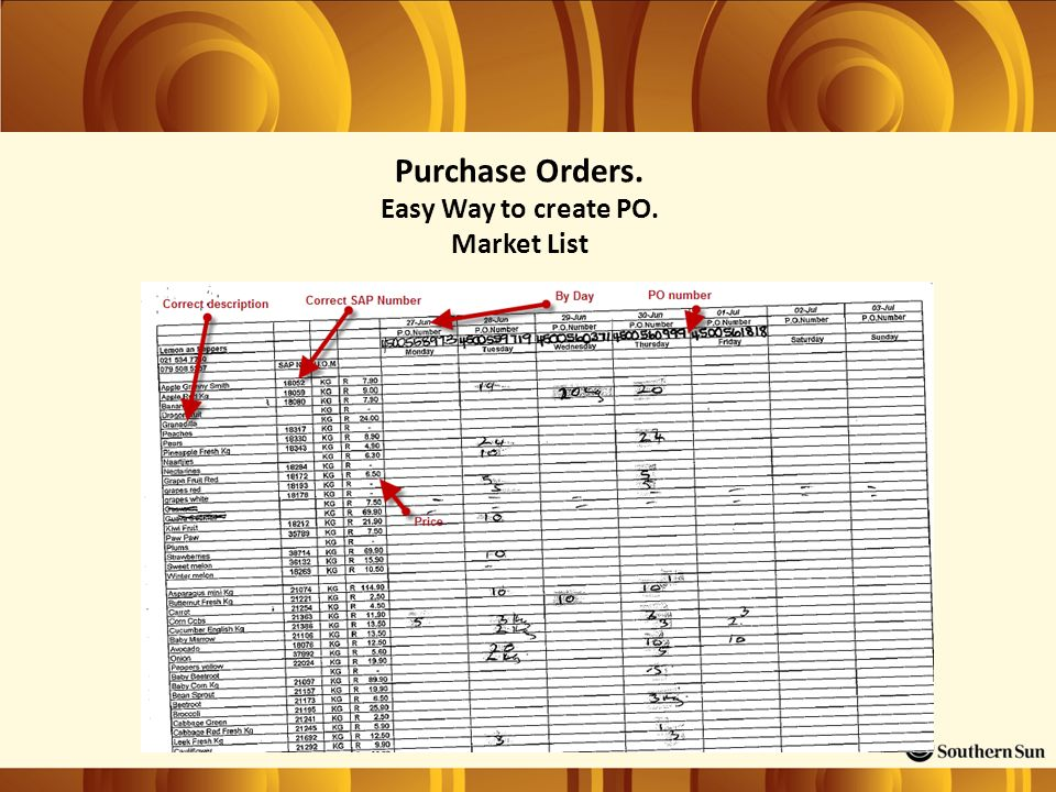 Purchase Orders. Easy Way to create PO. Market List