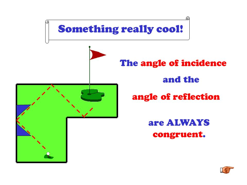 Something really cool! The angle of incidence and the