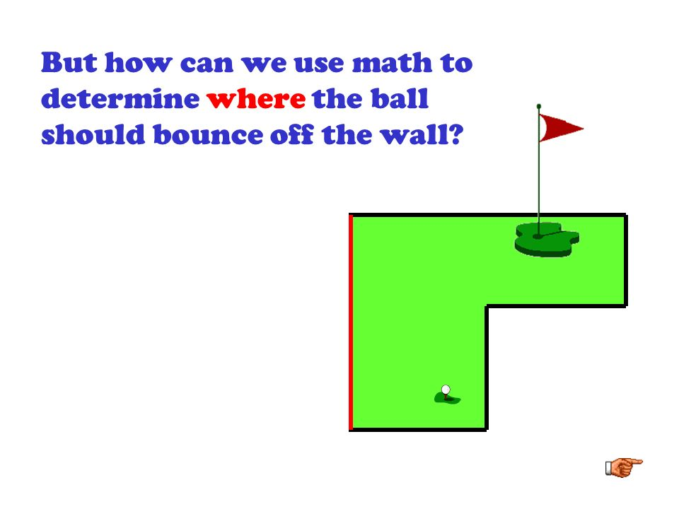 But how can we use math to determine where the ball should bounce off the wall