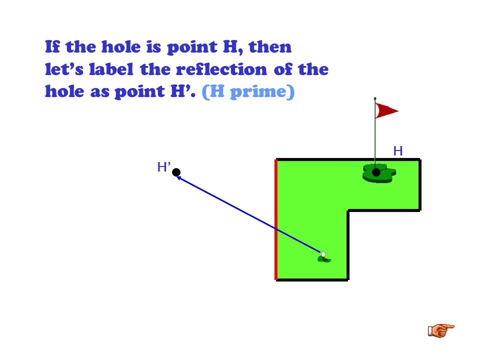 If the hole is point H, then let's label the reflection of the hole as point H'. (H prime)