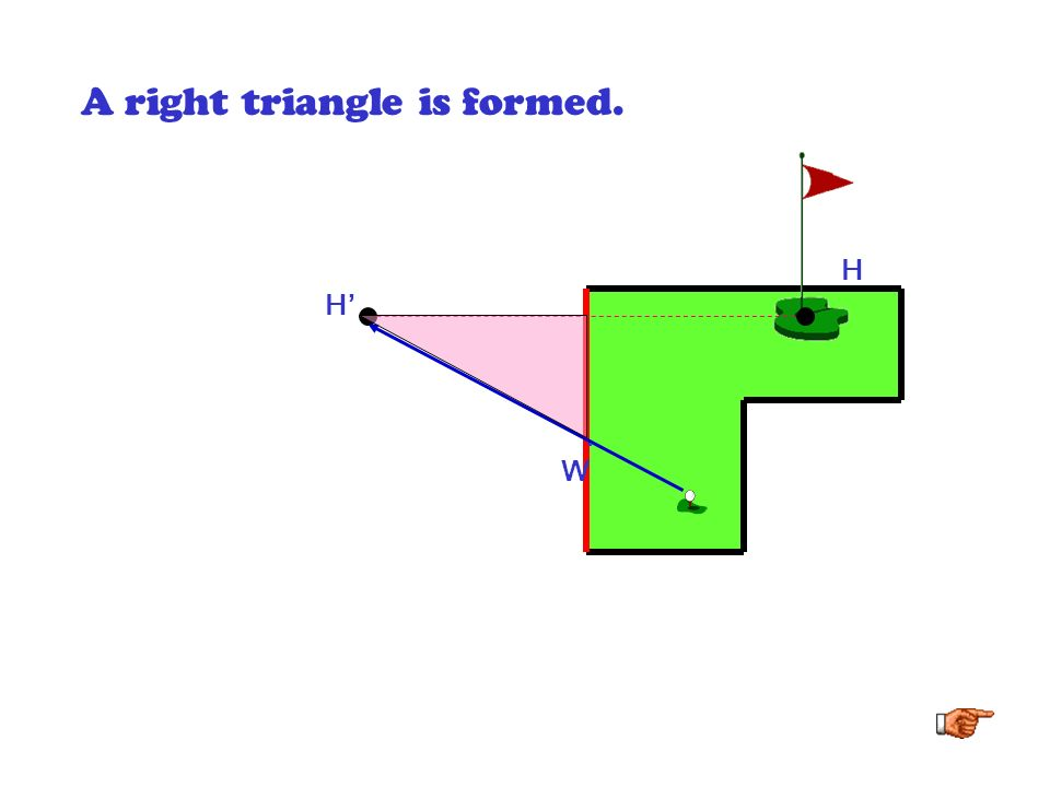 A right triangle is formed.