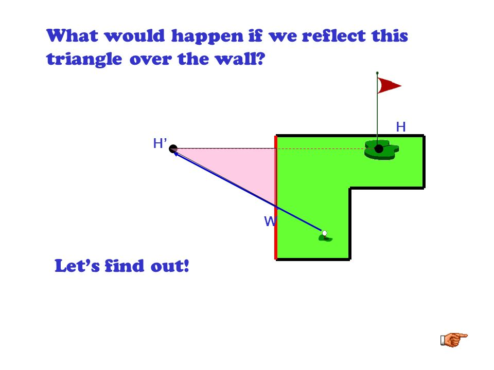 What would happen if we reflect this triangle over the wall