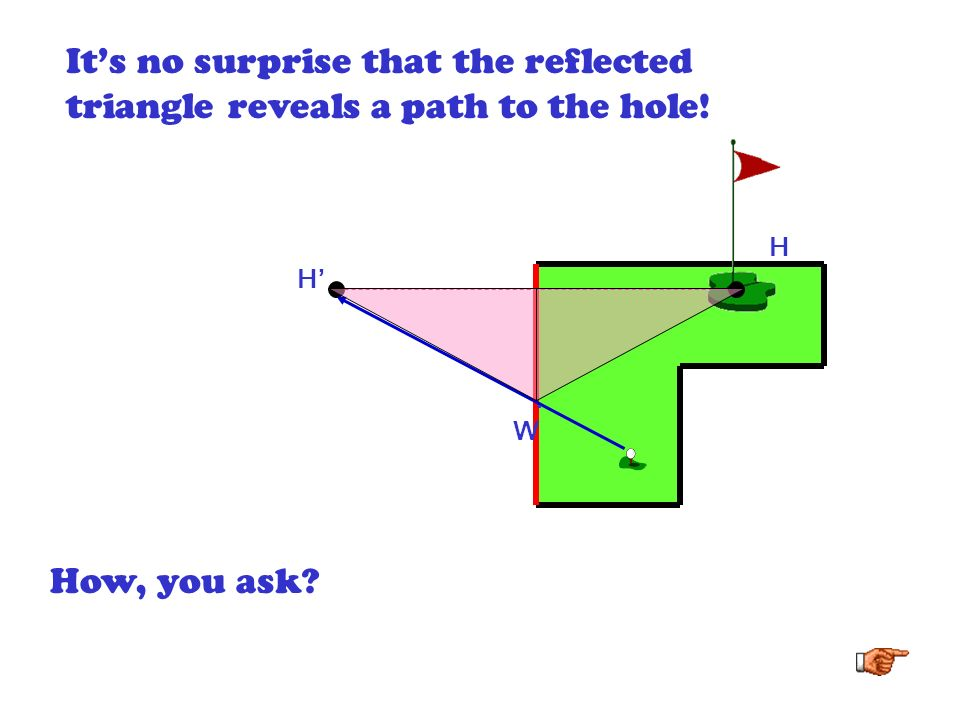 It's no surprise that the reflected triangle reveals a path to the hole!