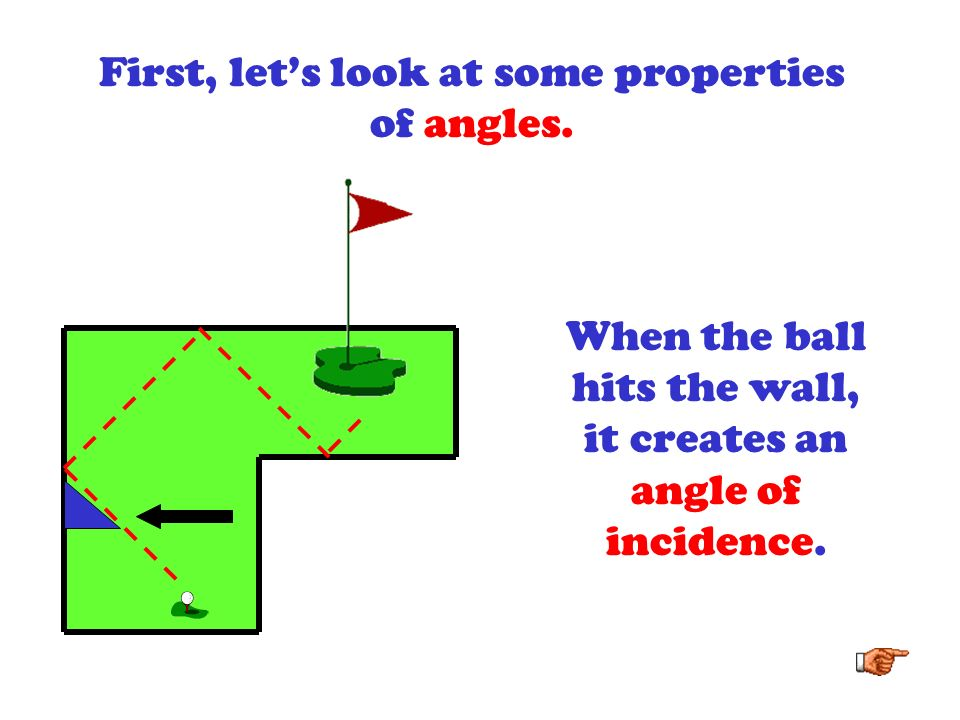 First, let's look at some properties of angles.