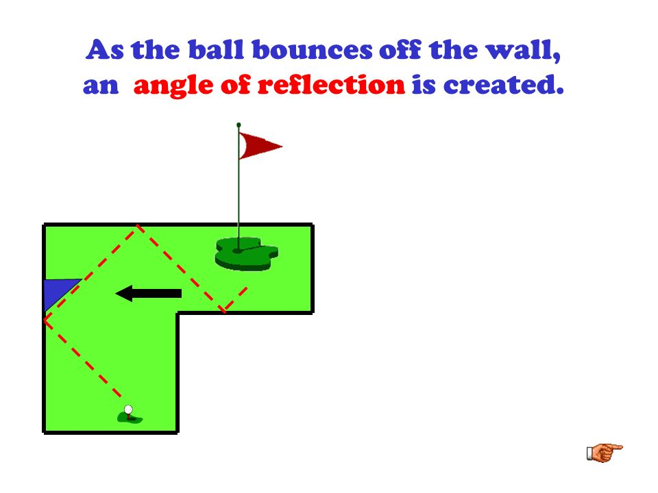 As the ball bounces off the wall, an angle of reflection is created.