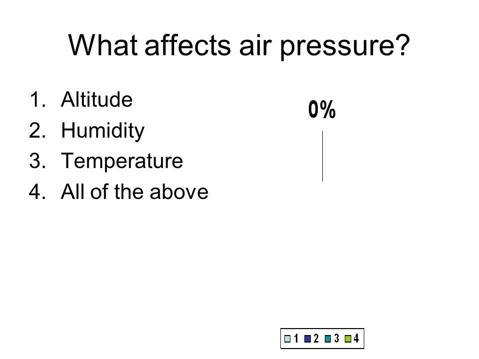 What affects air pressure