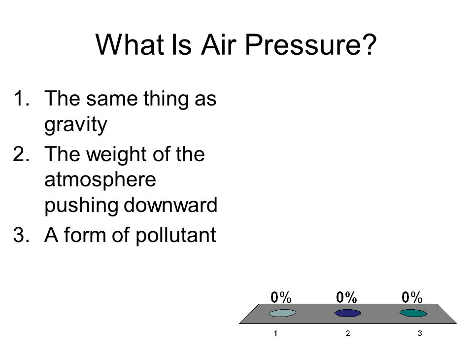 What Is Air Pressure The same thing as gravity