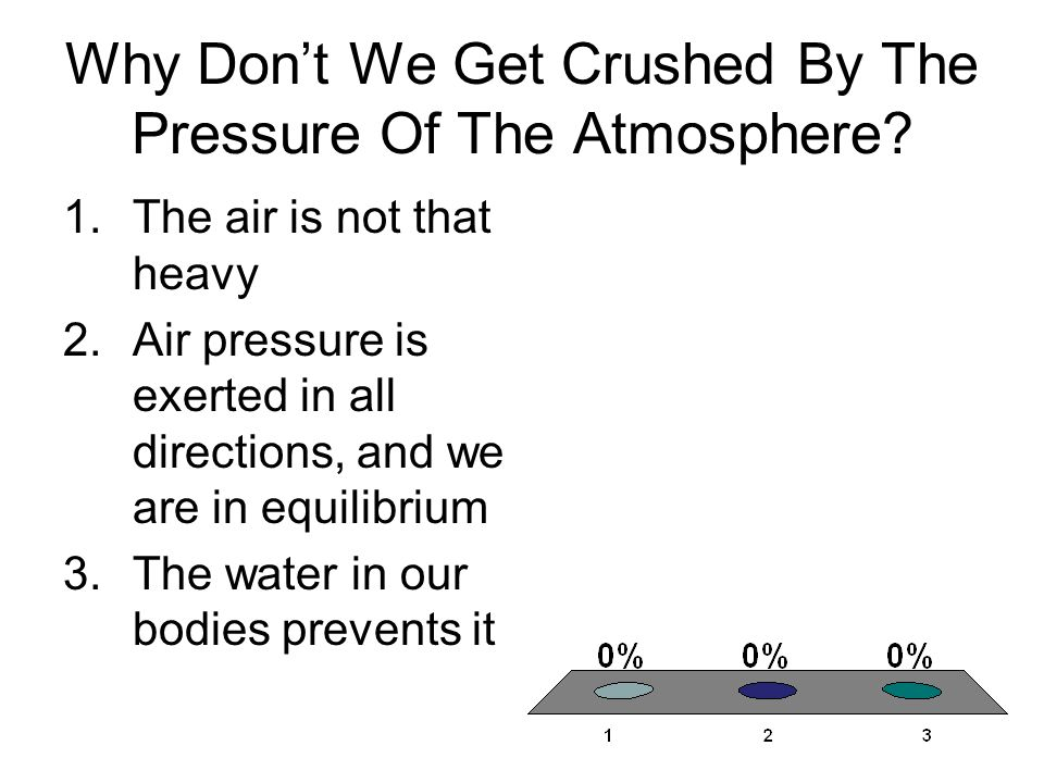 Why Don't We Get Crushed By The Pressure Of The Atmosphere