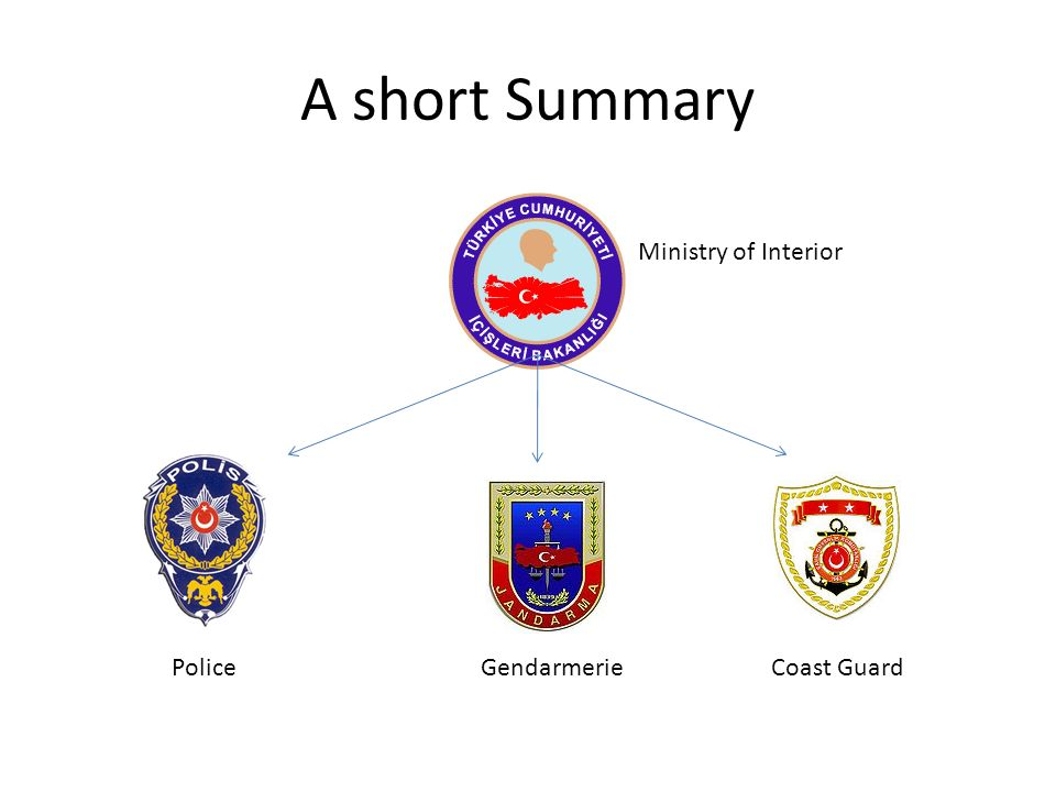 A short Summary Ministry of Interior Police Gendarmerie Coast Guard