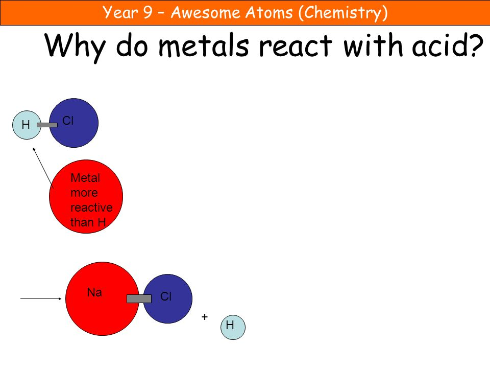 Why do metals react with acid