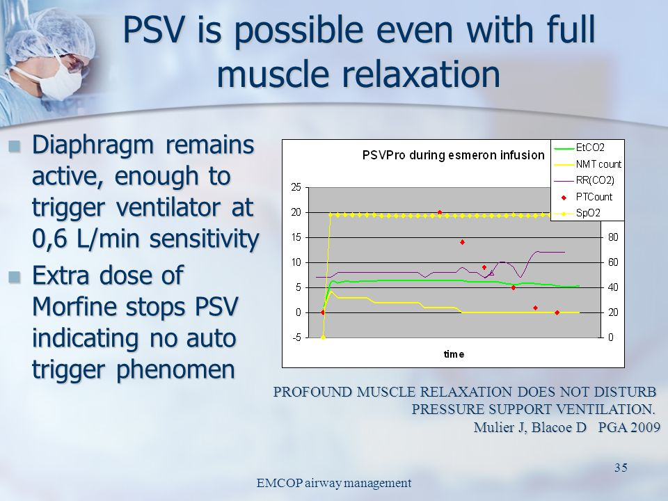 PSV is possible even with full muscle relaxation