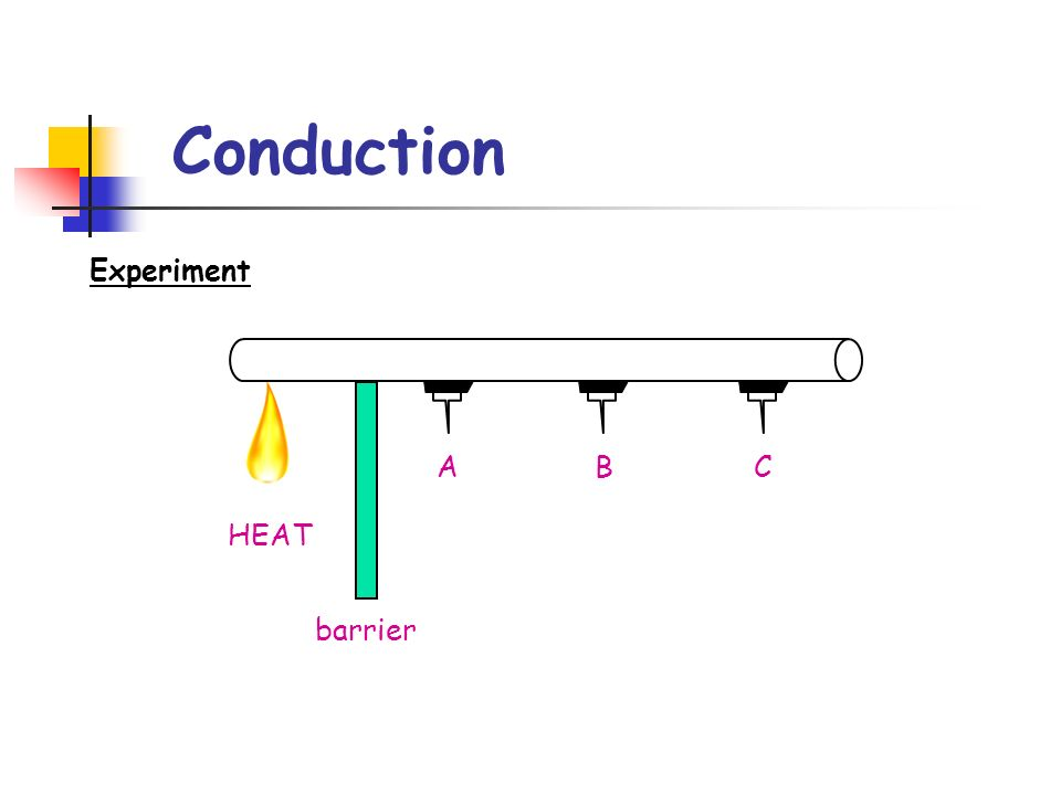 Conduction Experiment HEAT barrier A B C