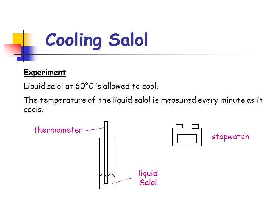 Cooling Salol Experiment Liquid salol at 60°C is allowed to cool.