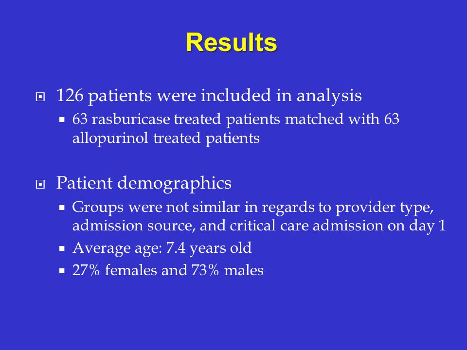Results 126 patients were included in analysis Patient demographics