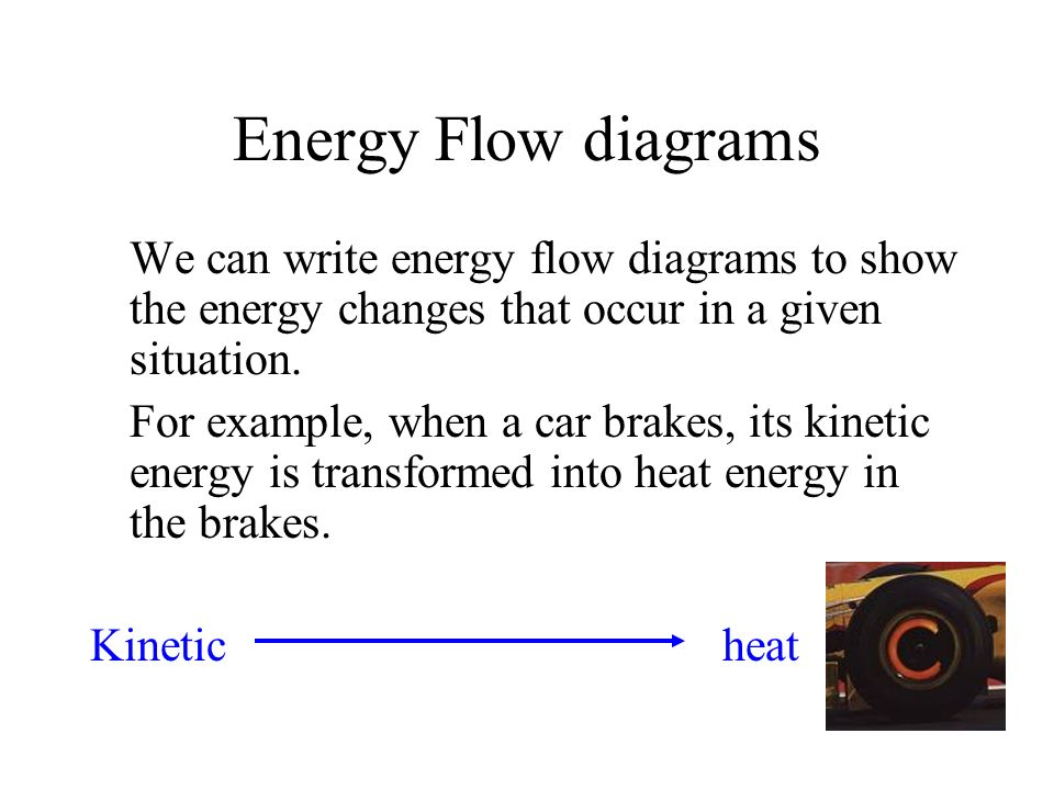 Energy Flow diagrams We can write energy flow diagrams to show the energy changes that occur in a given situation.