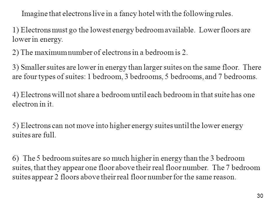 Imagine that electrons live in a fancy hotel with the following rules.