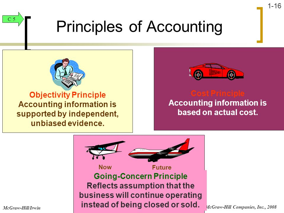 John j wild 4th edition financial accounting ppt download principles of accounting fandeluxe Image collections