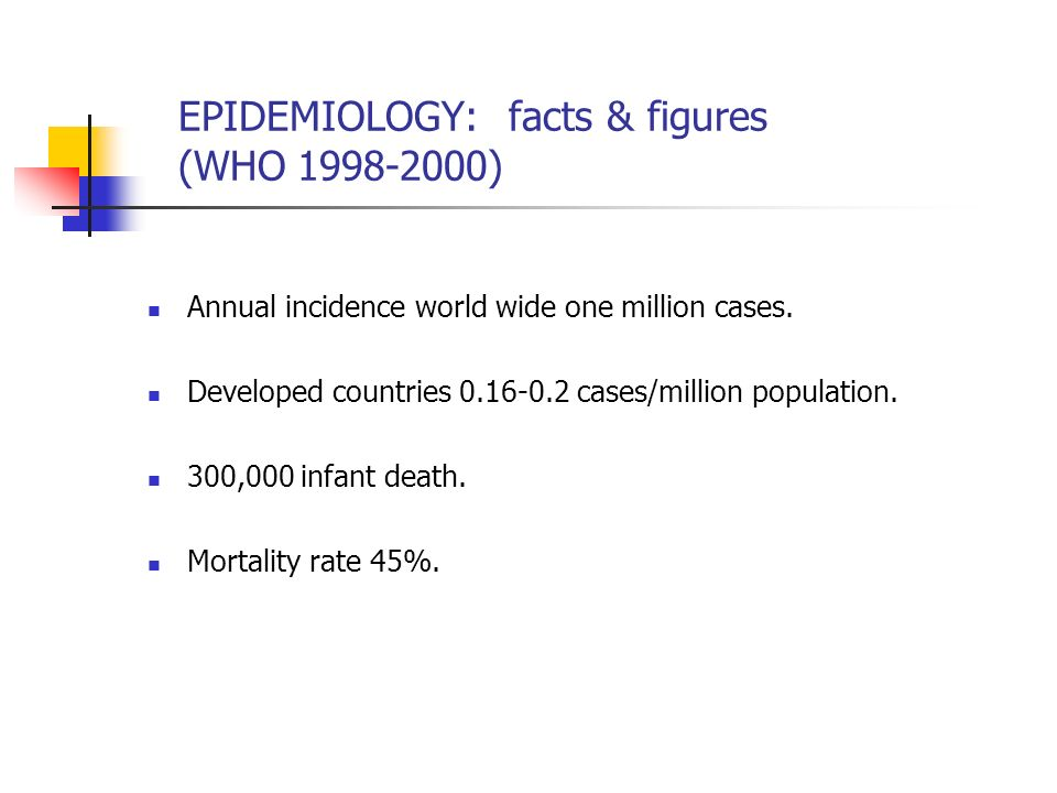 EPIDEMIOLOGY: facts & figures (WHO )