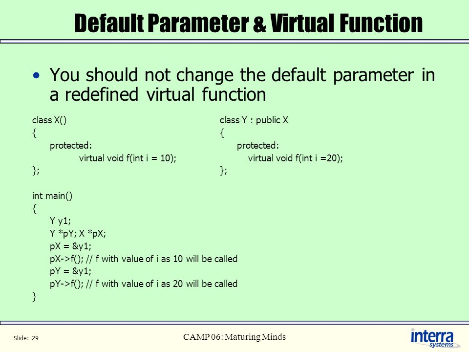 Default Parameter & Virtual Function