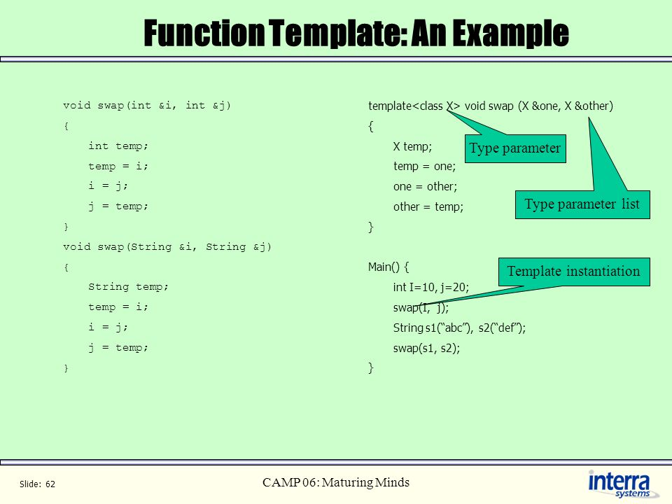 Function Template: An Example
