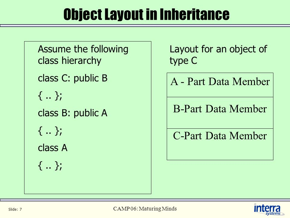 Object Layout in Inheritance