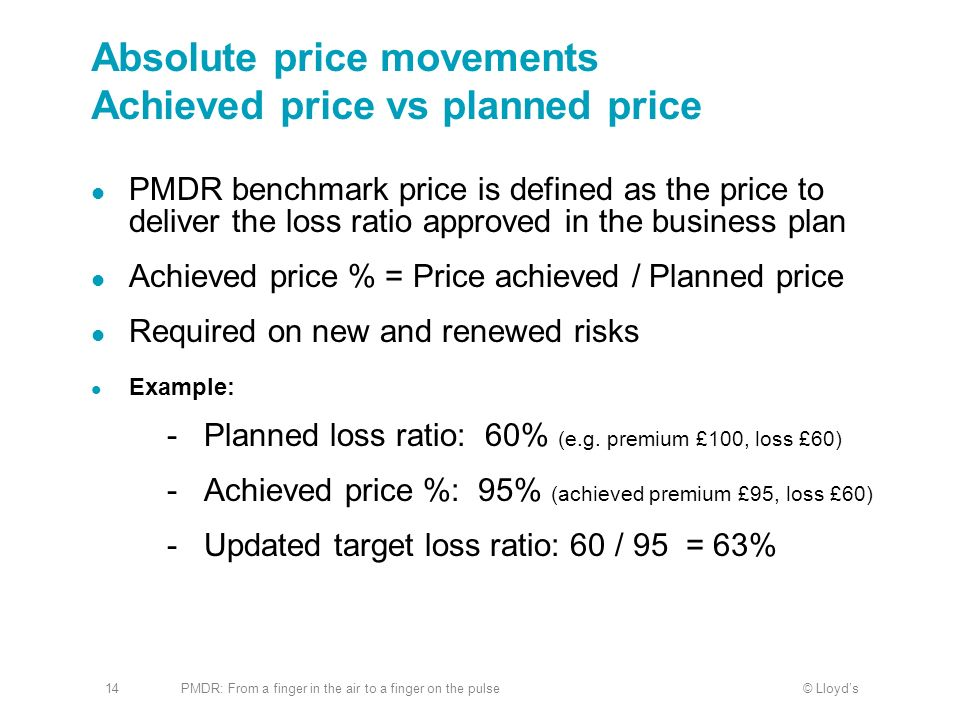 Absolute price movements Achieved price vs planned price
