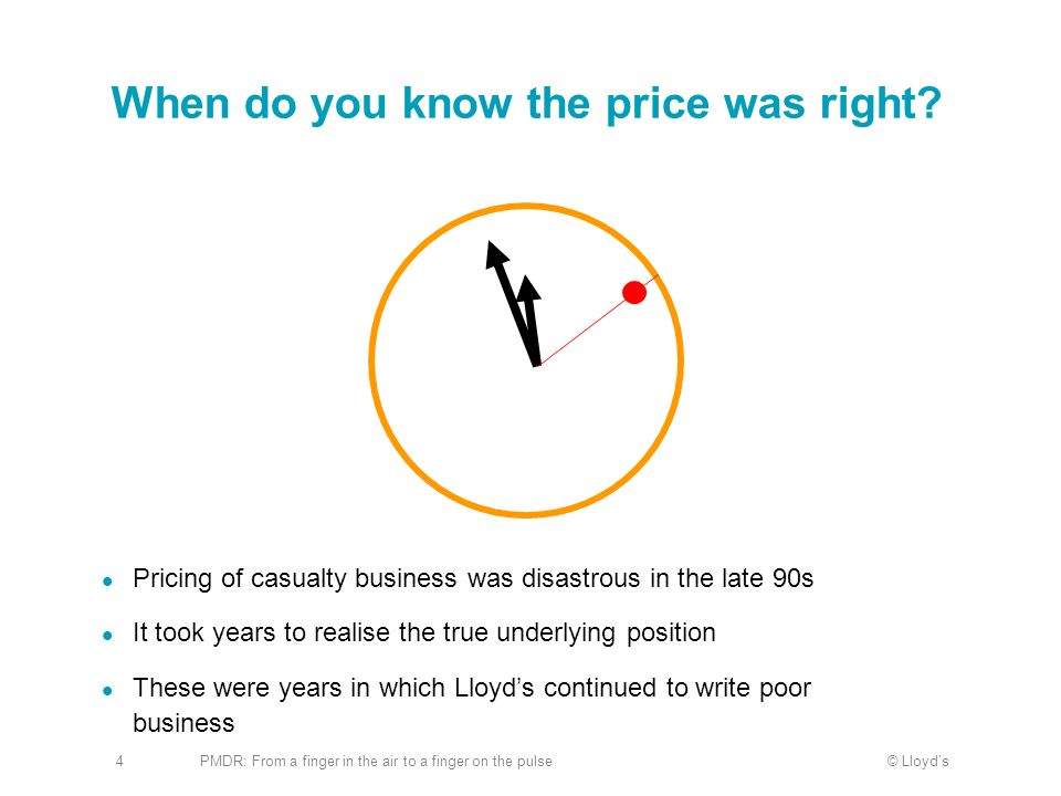 When do you know the price was right