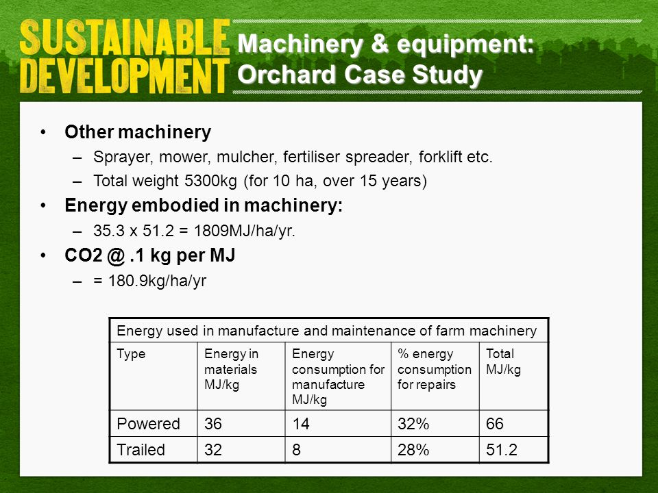 Machinery & equipment: Orchard Case Study