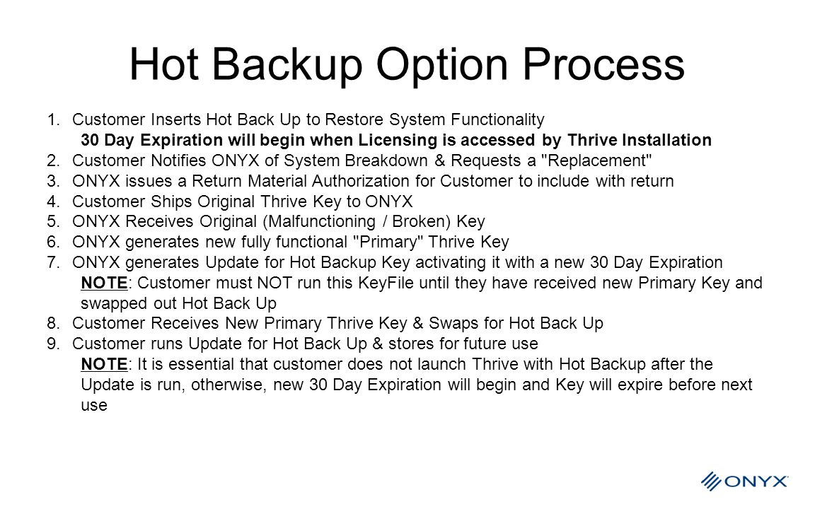 Hot Backup Option Process