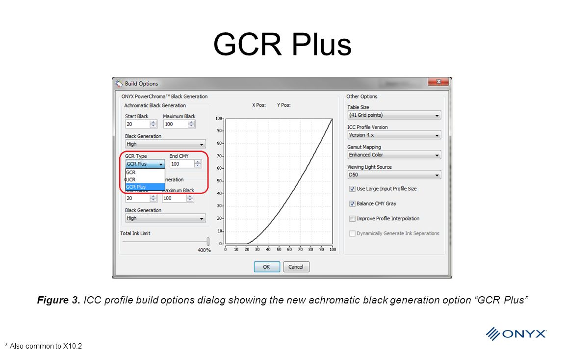 GCR Plus Figure 3. ICC profile build options dialog showing the new achromatic black generation option GCR Plus