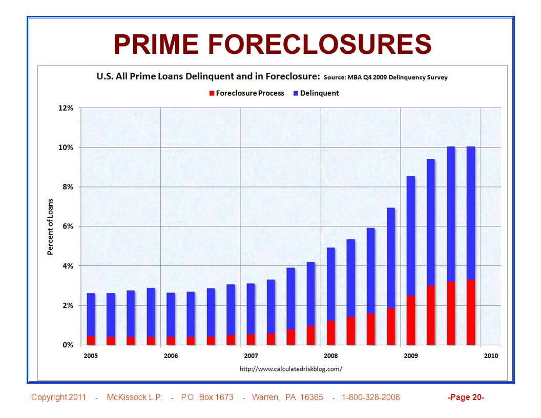 PRIME FORECLOSURES