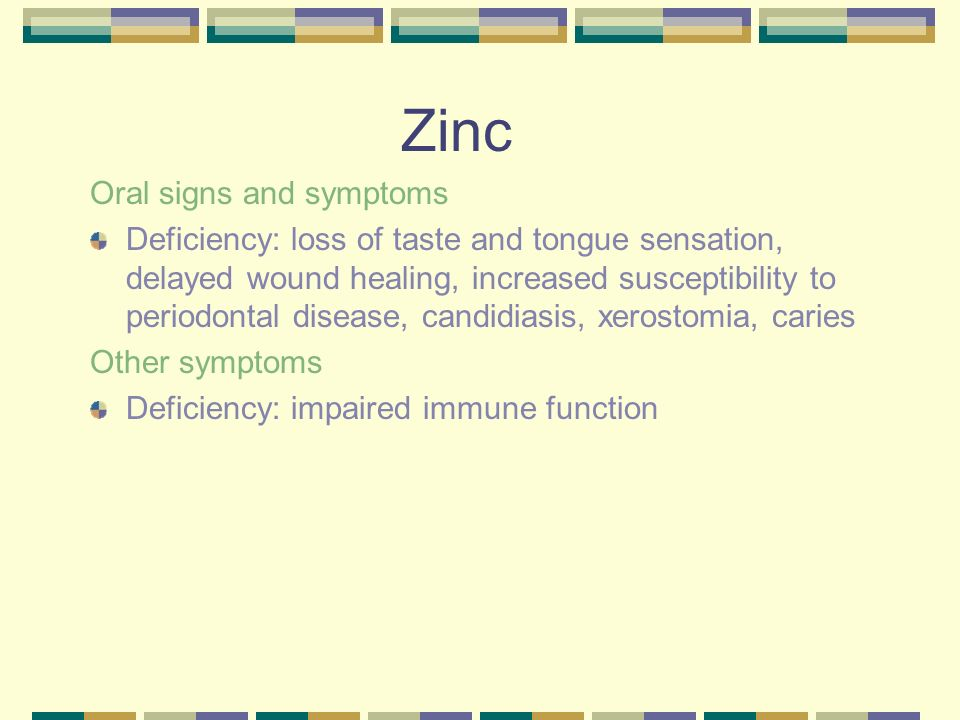Zinc Oral signs and symptoms