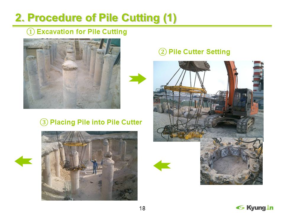 2. Procedure of Pile Cutting (1)