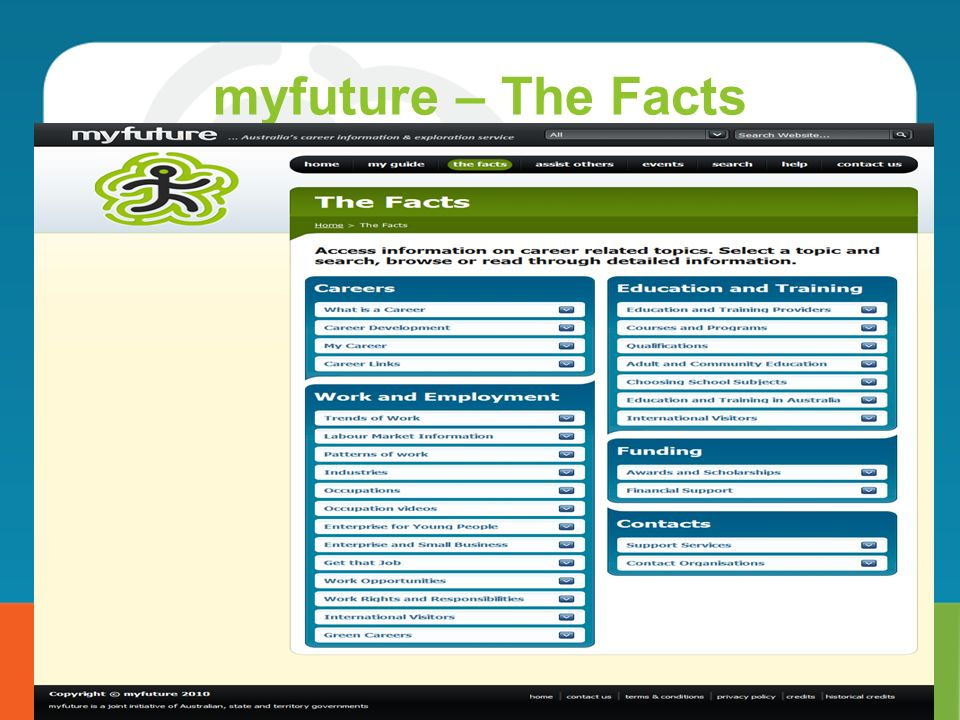myfuture – The Facts The Facts provides a range of information to assist with making decisions and planning career pathways.