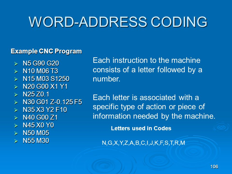WORD-ADDRESS CODING Example CNC Program. Each instruction to the machine consists of a letter followed by a number.
