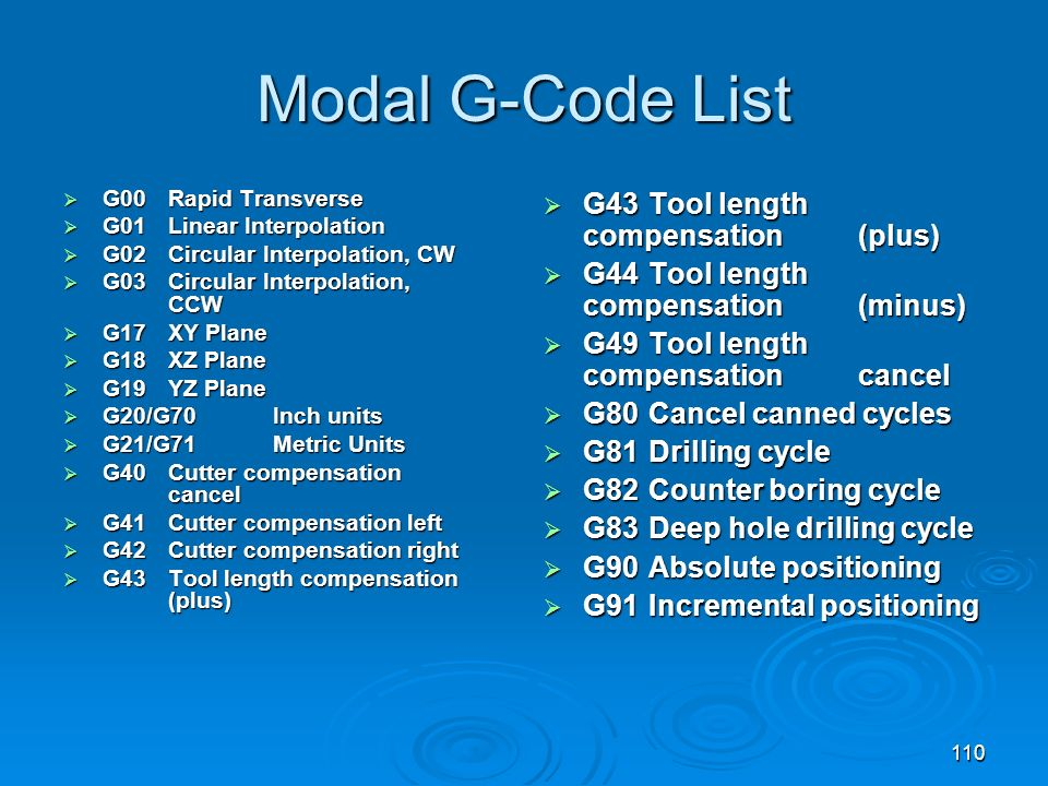 Modal G-Code List G43 Tool length compensation (plus)