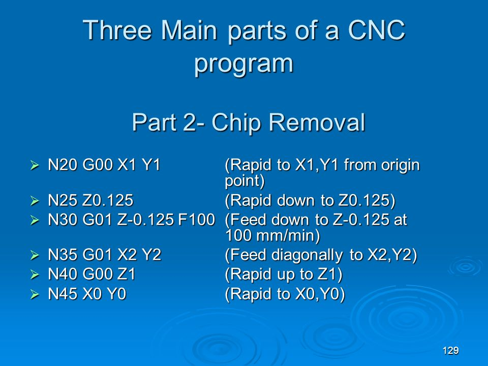 Three Main parts of a CNC program