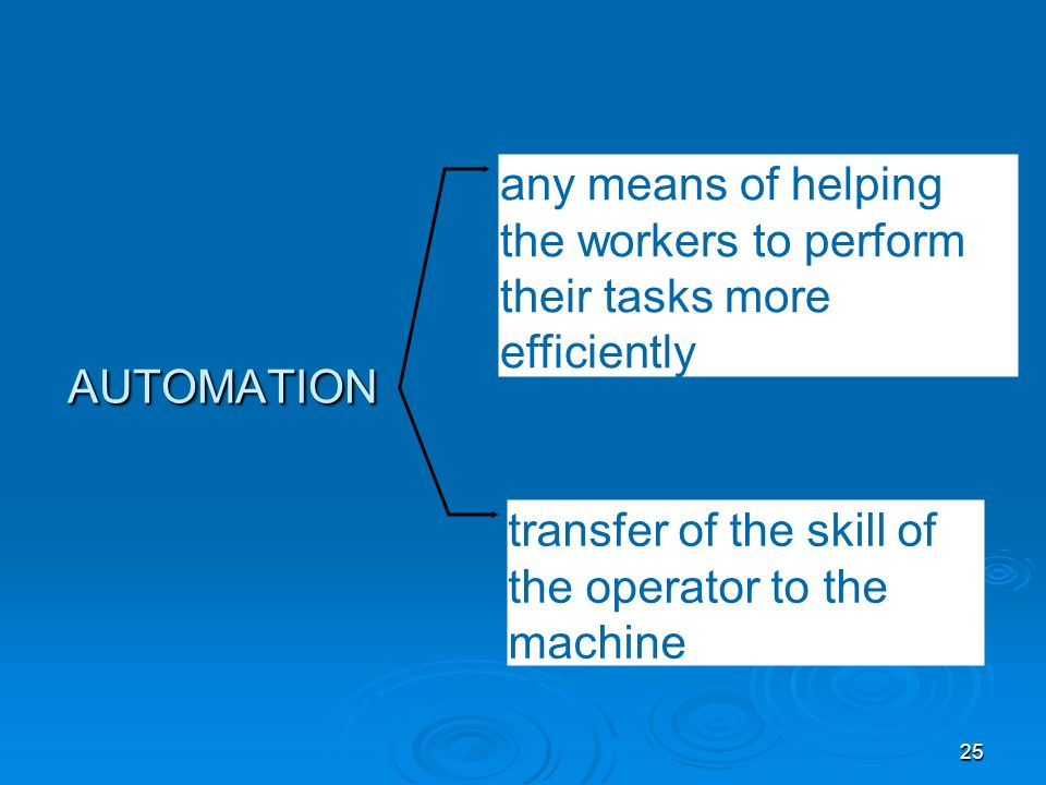 any means of helping the workers to perform their tasks more efficiently