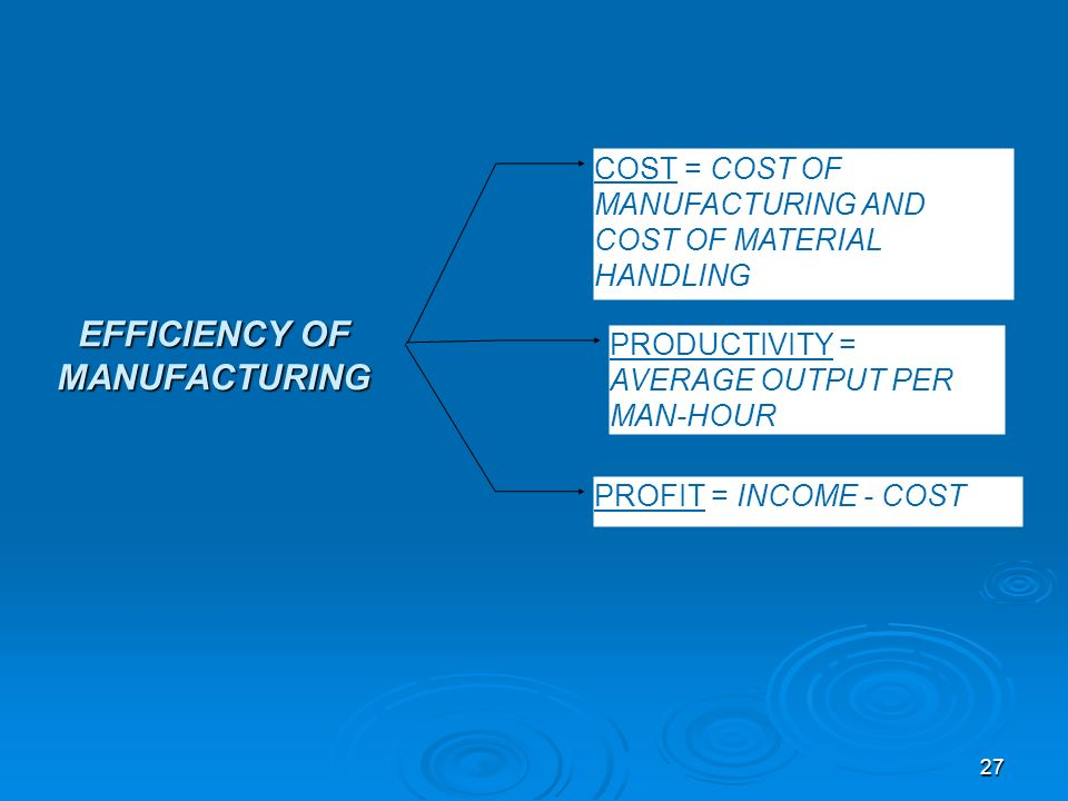 EFFICIENCY OF MANUFACTURING