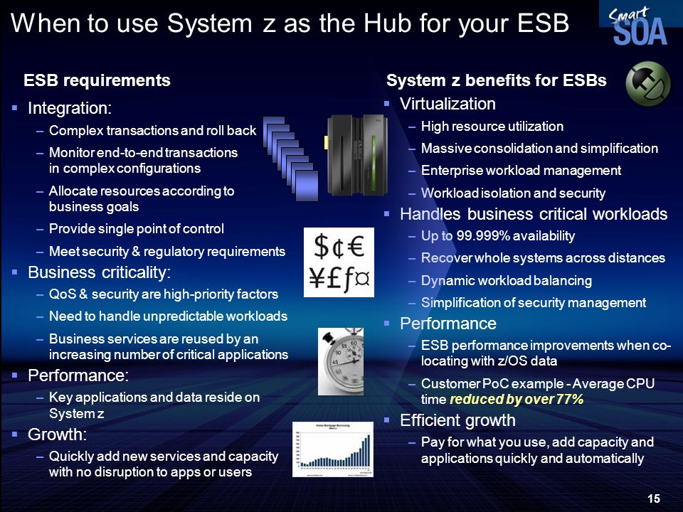 When to use System z as the Hub for your ESB