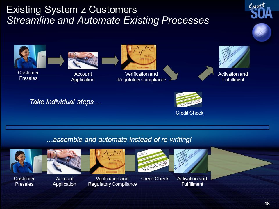 Existing System z Customers Streamline and Automate Existing Processes