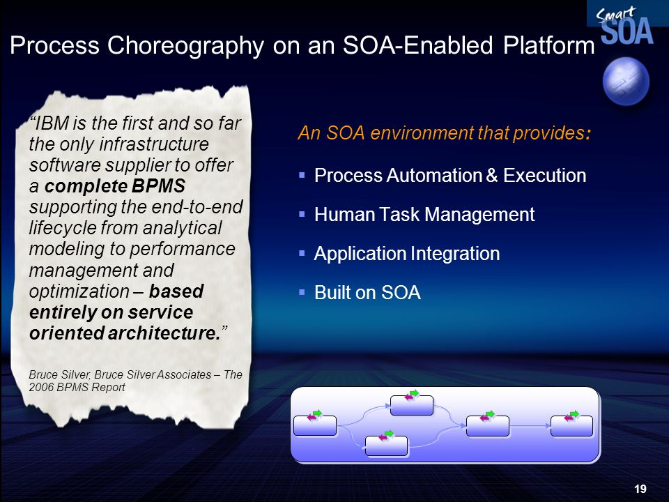 Process Choreography on an SOA-Enabled Platform